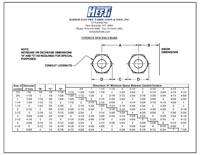 conduit spacing chart: Sheet metal enclosures hefti products metal fabrication